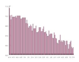 棒グラフ1
